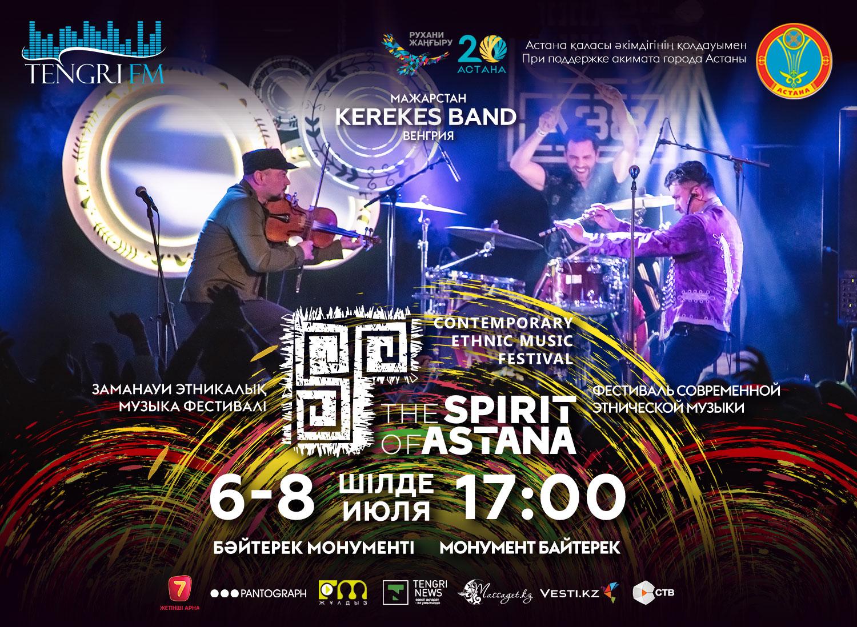 Kerekes-Band